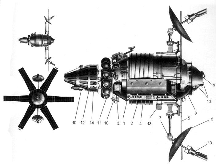 орбиту с целью обеспечения