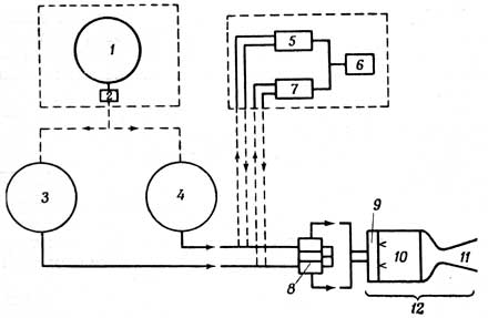 принципиальная электрическая схема двигателя постоянного тока