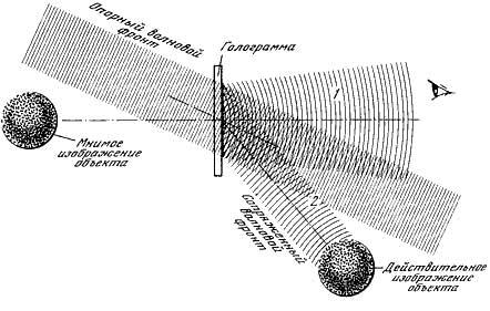 Схема восстановления волнового