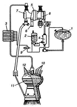 Принципиальная схема двигателя