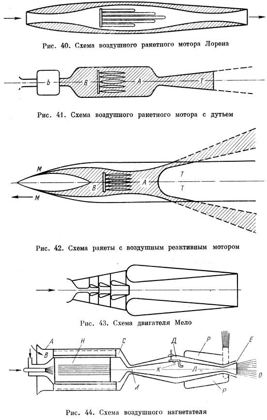 Ракетный полет в стратосфере