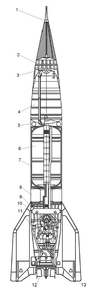 Баллистическая ракета Р-2: