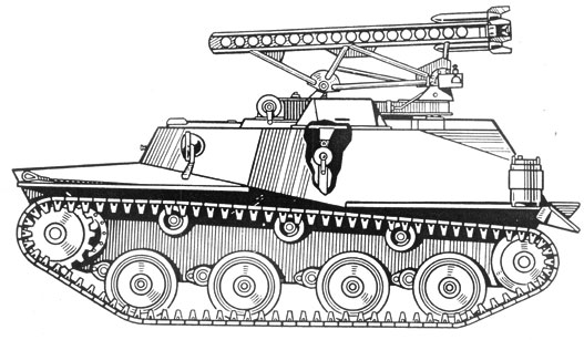 на шасси танка Т-60 (Т-40)