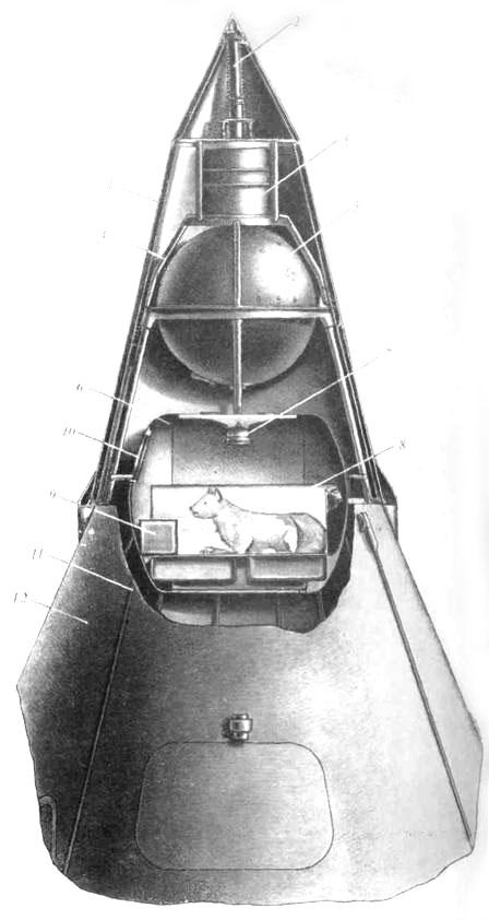 5 - сферический контейнер с