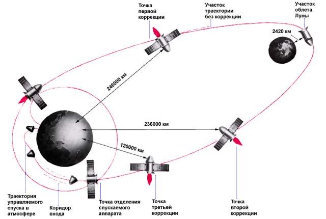 http://epizodsspace.airbase.ru/e2/foto-e2/z-5/z5-2.jpg